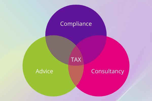 tax advice venn diagram